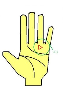 三角紋,太陽丘,手相,トライアングル