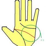 頭脳線が長い手相を持つ人の課題点