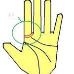 2重ソロモン線はスピリチュアルな手相