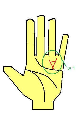 太陽丘の三角紋~オーソドックスな幸運の前兆のサイン~