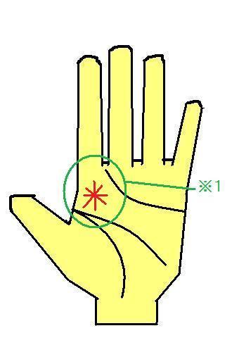 スター 木星丘に出るサイン~デイサービスで介護士は見た!女性の手にあったものは・・・~