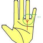 太陽線のトライデント(3又)は、強運の手相
