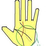 2重運命線の手相
