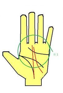 2重運命線は2重人格的な手相