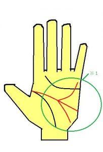 頭脳線が三股になる手相